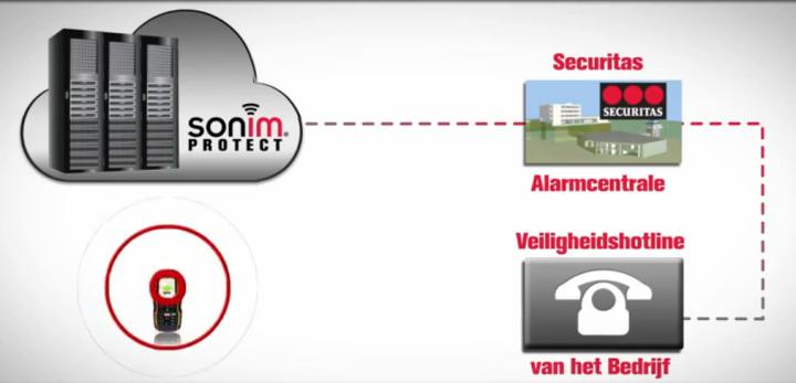 Sonim Protect, beschikbaar bij KPN